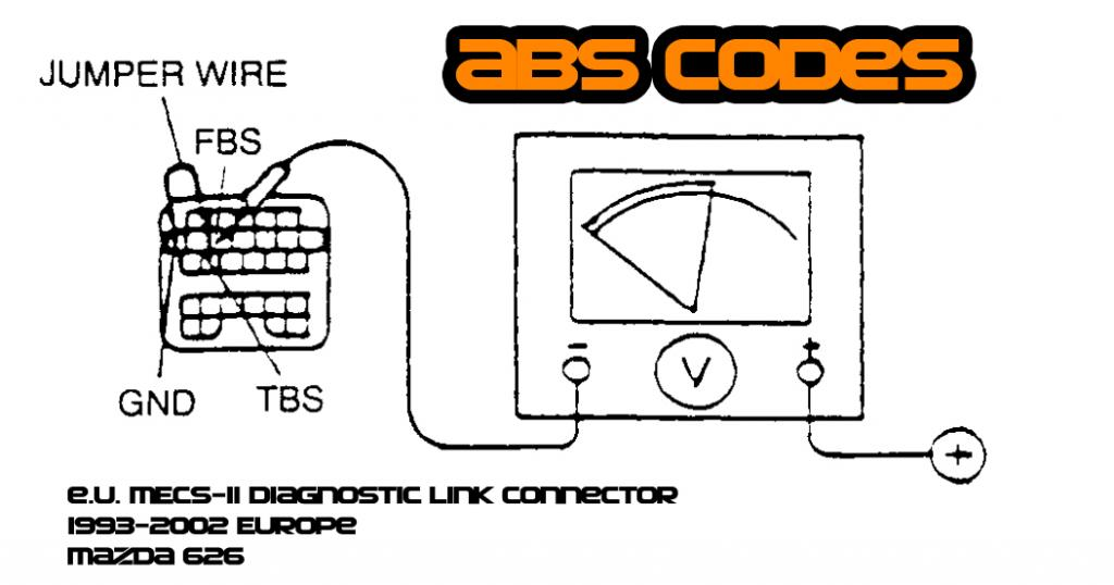 Abs Problem 62699 European Model 19932002 2l I4 Mazda626: 1995 Mazda 626 Fuse Box Diagram At Bitobe.net