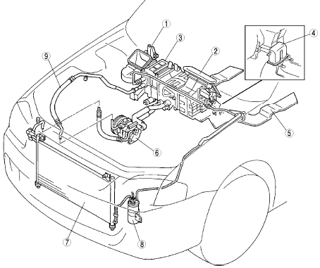 Mazda 626 Cooling System Diagram - Get Wiring Diagrams