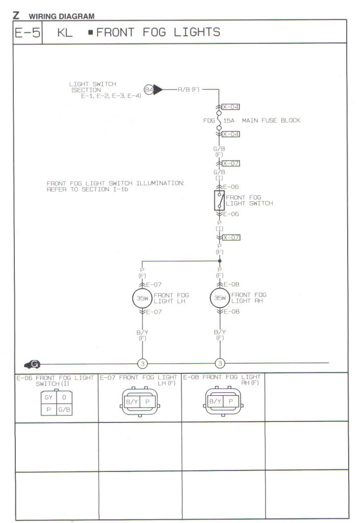 wiring diagram mazda cronos schematics wiring diagrams u2022 rh orwellvets co