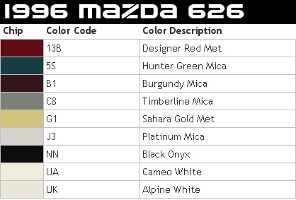 Img 320765 2 1996 Mazda 626 Color Codes Jpg