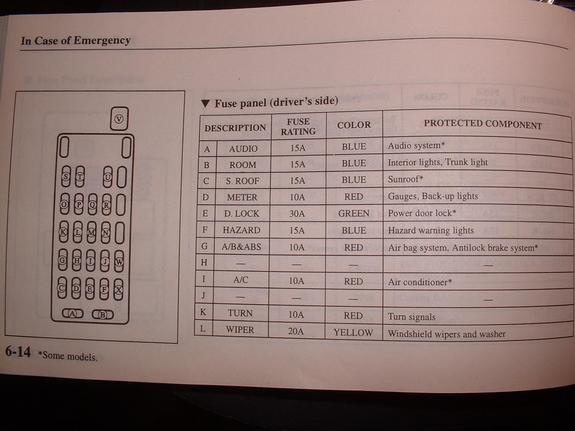 Pic Of Fuse Diagram - Audio  U0026 Electronics