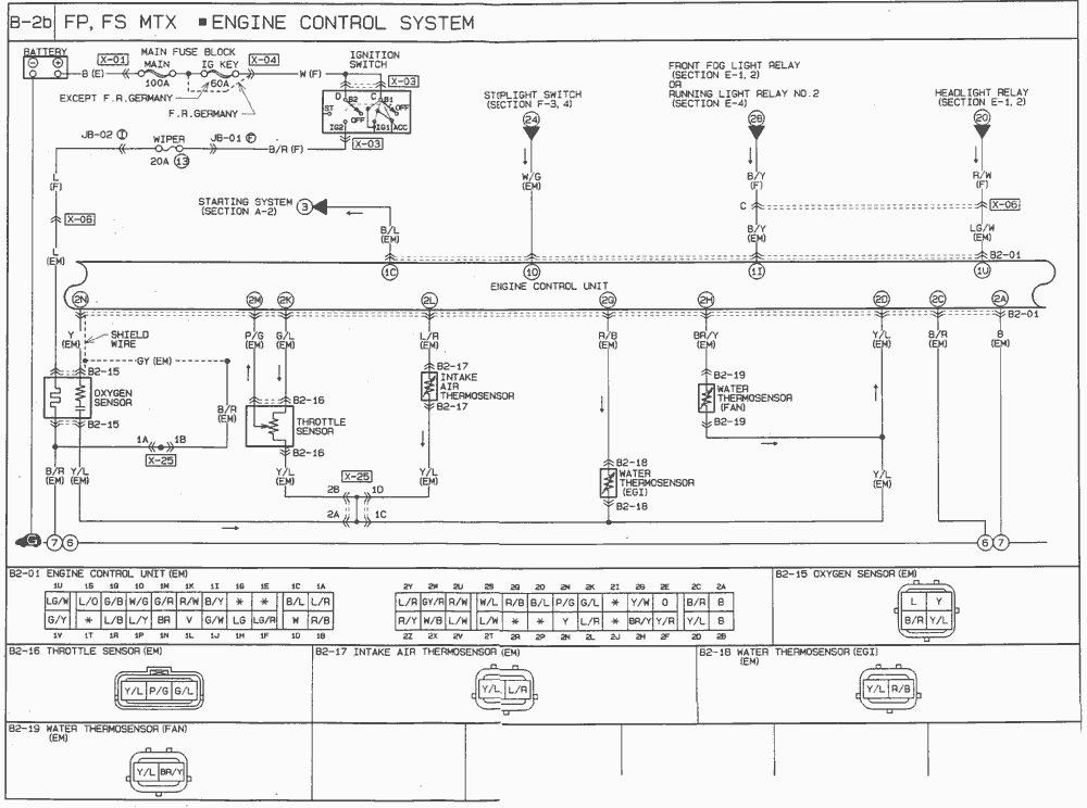 Diagram for 4 cyl ecu 1993 2002 (2l) i4 mazda626 net forums on ford lynx wiring diagram N64 Wiring Diagram Ford E-450 Wiring-Diagram