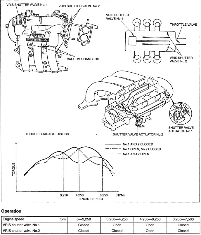mazda 626 v6 engine diagram mazda image wiring diagram klde vs klg4 vs klze 1993 2002 2 5l v6 mazda626 net forums on mazda 626