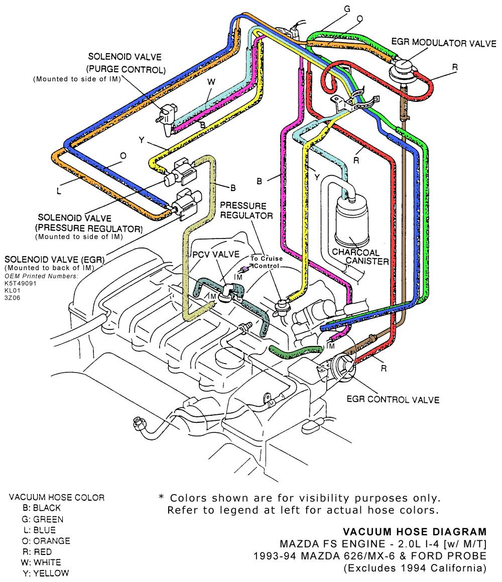 Ford Fusion Wiring Schematic Trusted Diagrams Diagram Fsde 2 0l I4 Vacuum Hose 1993 2002 2l 2006